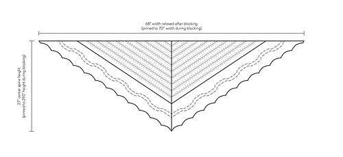 Schematic___florin_triangle_medium