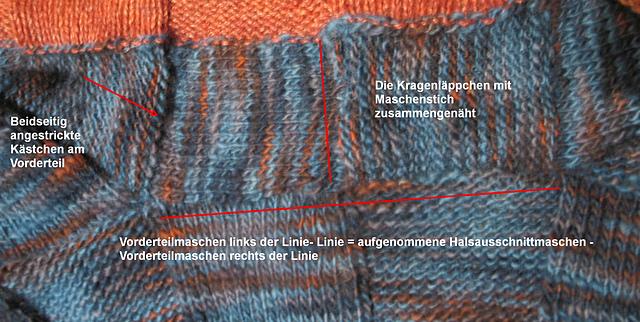 Hier ist dargestellt, wie die beiden Kästchen vom Vorderteil mit Maschenstich zusammengefügt wurden. Die horizontale Linie zeigt die aus den Kästchen aufgenommenen Maschen des Rückenteils