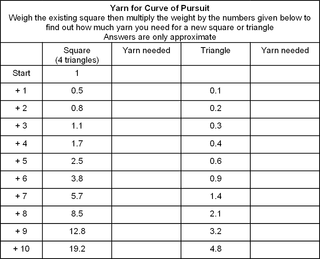 Yarn_requirements_small2
