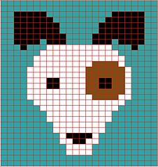 Puppychart_small