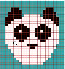 Pandachart_small