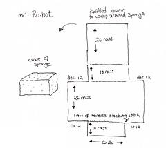 Robot_diagram_small