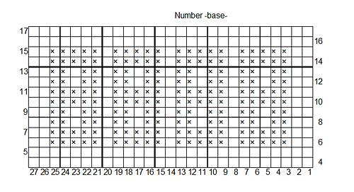 Pattern2-number_medium