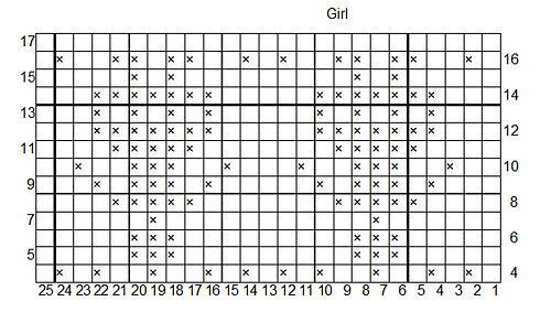 Pattern3-girl_medium