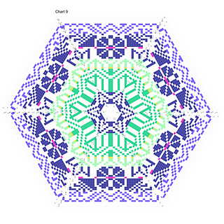 Hexagon_preview_chart_9_small2