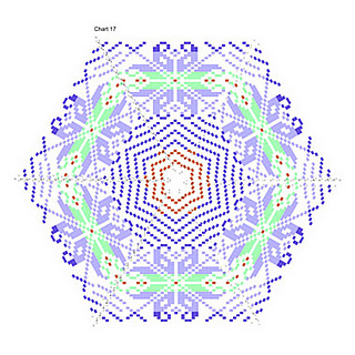 Hexagon_preview_chart_17_small2