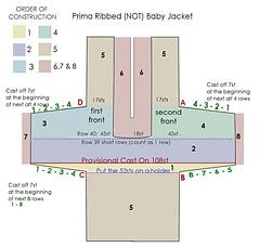 Ribbed_baby_jacket_plan_small