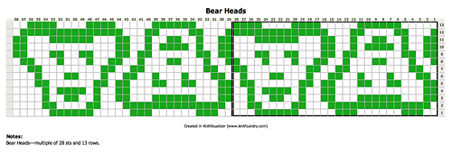 Bearheads_megmarie_medium