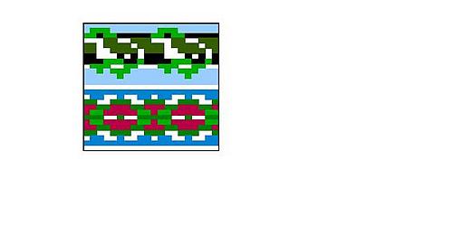 Frog_chart_medium