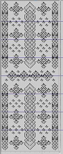 Celticadventure_schema_charts_medium