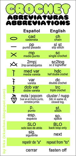Crochet_abreviaturas_medium