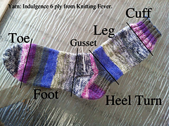 Sock-anatomy-1024x764_small