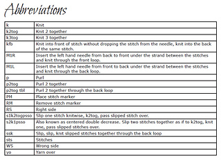 Abbreviations_small2