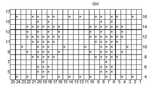 Pattern3-girl_medium