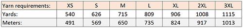 13-08-2014_15-18-49_yarn_requirements_medium