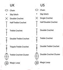 Ravelry estherkates translate us and uk uk to us crochet notation ccuart Image collections