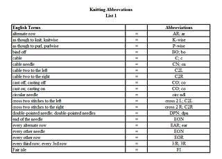 Knitting Abbreviations List 1