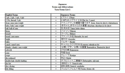 Ravelry Estherkates Translate English To Japanese Nihongo