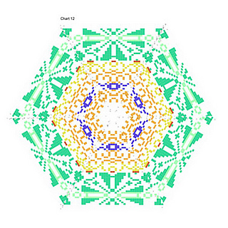 Hexagon_preview_chart_12_small2