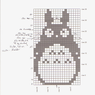 Totoro_chart_small2