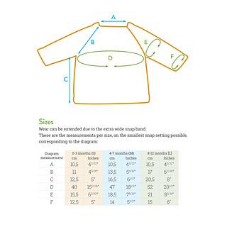 Tristan_diagram_3_sizes_small2