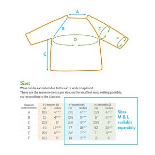 Tristan_diagram_newborn_small2