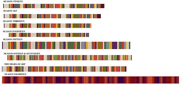 Ravelry Witty Little Knitter Patterns