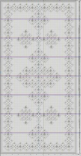 Celticimpressions_schema_charts_medium