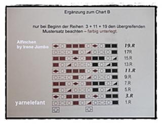Chart_b_small2